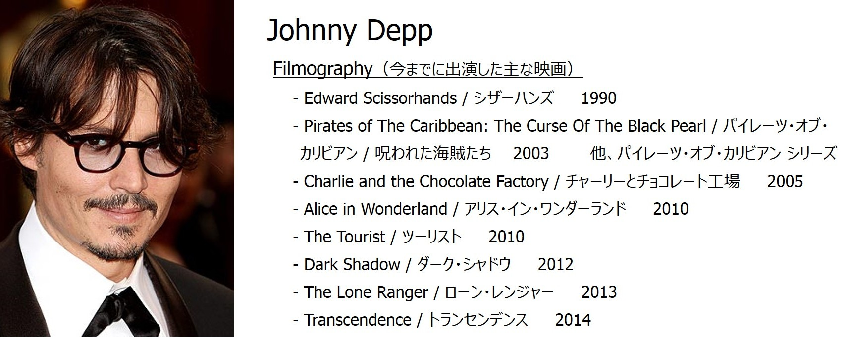 intro_johnny_depp
